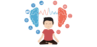 Great Article about Mindfulness!